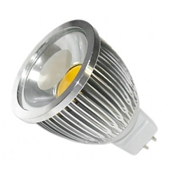 Energy Efficient Lighting Options